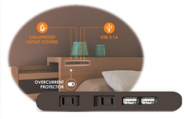2孔插座+2USB 3.1A+過流斷電保護開關